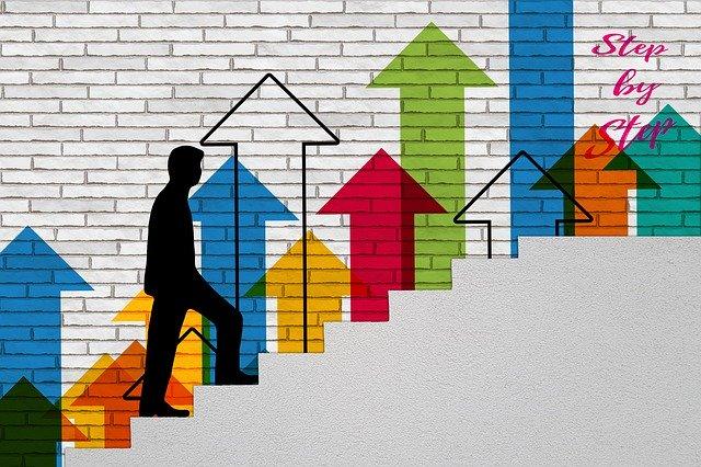 6 Step Sales Process: Your Sales Team Roadmap