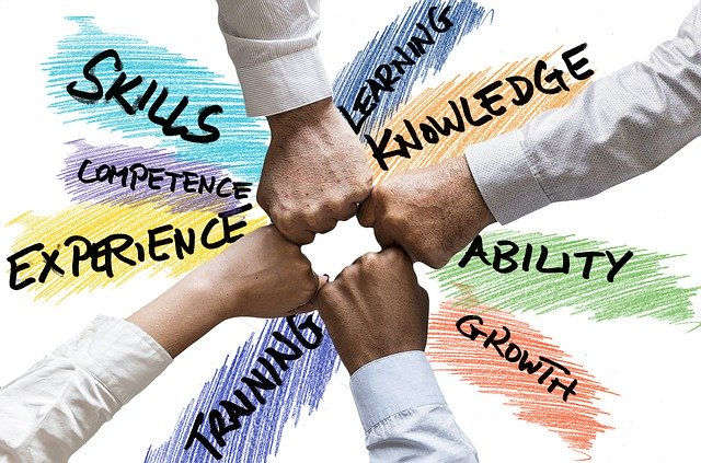 choosing the right sales methodology