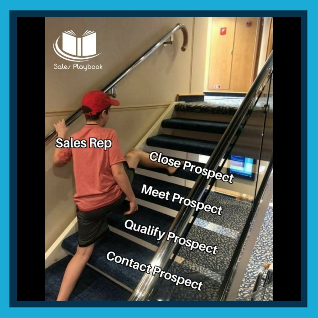 Sales meme sales rep contact prospect qualify prospect meet prospect close prospect